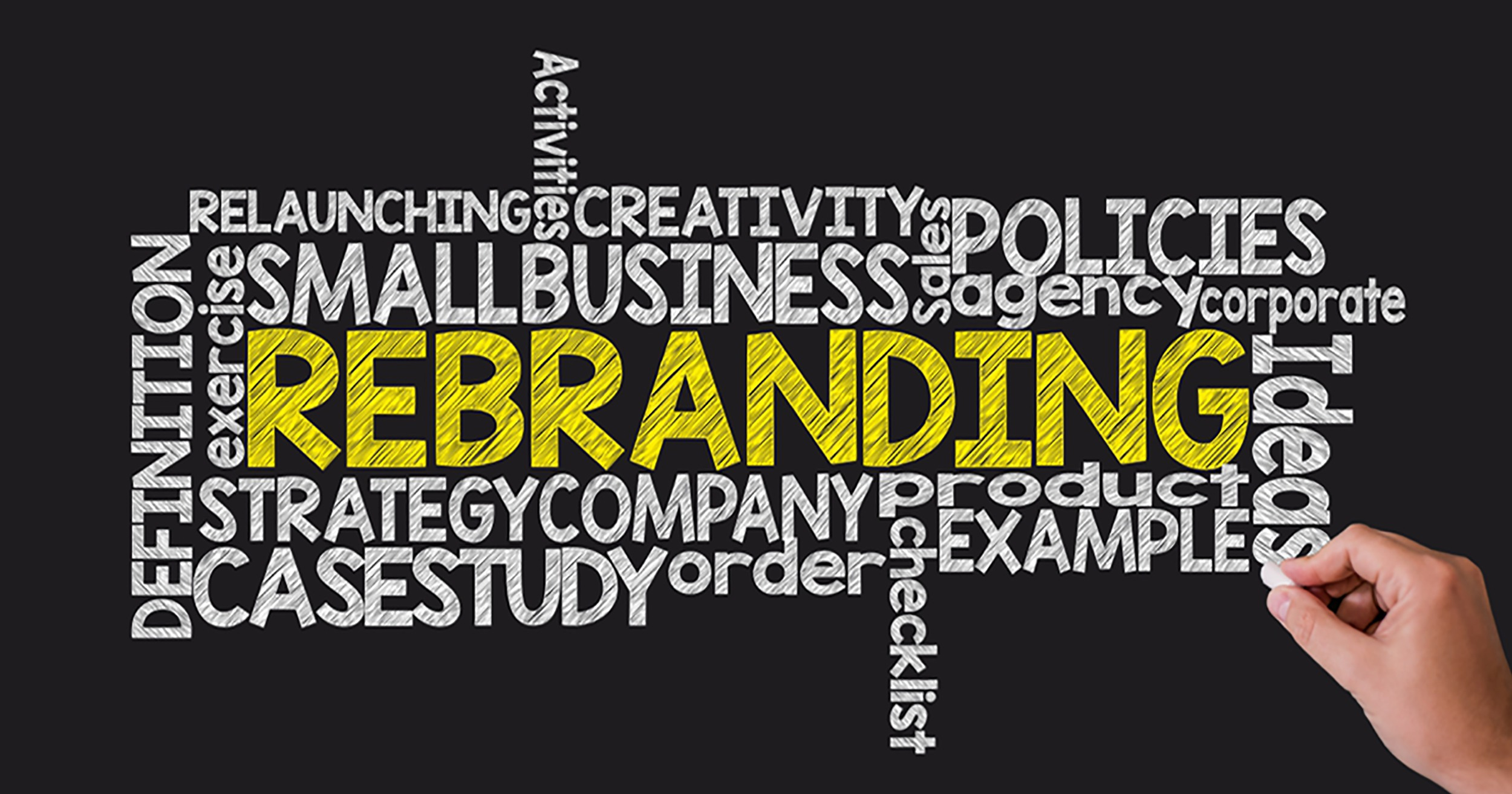 Rebranding - Decline in Sales ? Its Time to Rebrand.