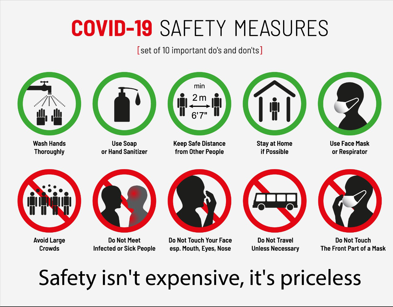 covid 19 safty - Covid-19 Safety